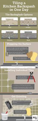 how to measure for kitchen backsplash how to tile your kitchen backsplash in one day fix com