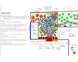 landscape plans and drawings for central oregon courtyard