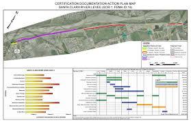 Rough Order Magnitude Estimate Template by Santa Clara River 1