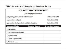 job safety analysis template free job safety analysis template 6