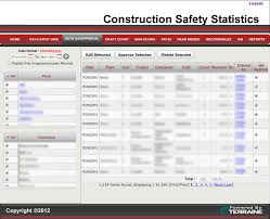 Safety Tracking Spreadsheet Custom Safety Software Applications Terraine