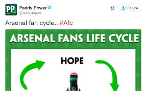 Trolled Meme - arsenal trolled as season begins to collapse football news