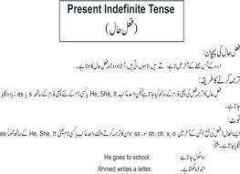 easy way to learn english grammar tenses in urdu
