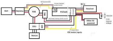 powering the pixhawk u2014 copter documentation