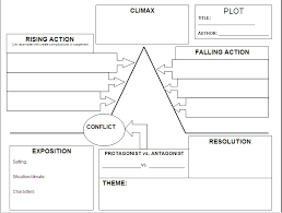 ms carroll u0027s reading and writing class 2012 2013 setting plot
