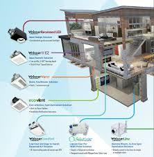 panasonic fan fv 05 11vk1 panasonic 松下通风机 换气扇 排风扇和控制器配件ventilation fan 泛湃