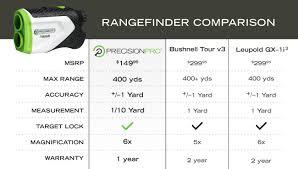 nexus laser rangefinder u2013 precision pro golf