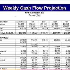 descriptions business plan software template financial with