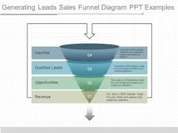 funnel powerpoint templates slides and graphics