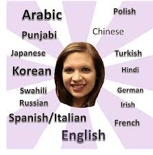 Meme Translation - librarian meme elizabeth m johns