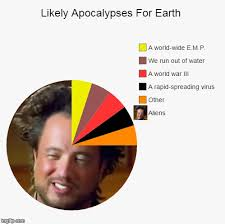 Funny Aliens Meme - image tagged in pie charts memes funny apocalypse ancient aliens