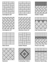 Unilock Laying Patterns Best 25 Paver Designs Ideas On Pinterest Brick Laying Paver
