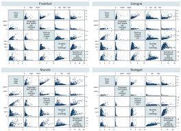 ijgi free full text a comprehensive view on urban spatial