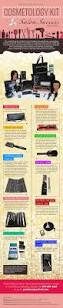 milady standard esthetics fundamentals course management guide infographic your cosmetology kit at salon success academy