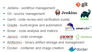 configuring a continuous delivery pipeline in jenkins o u0027reilly media