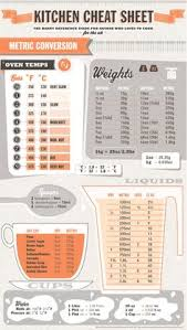 tableau de conversion pour la cuisine recipe conversion charts food drink recipe