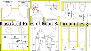 Average Width Of A Bathtub Standard Bathroom Rules And Guidelines With Measurements