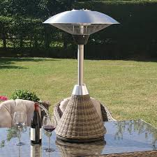 B Q Patio Heaters Tabletop Patio Heater With Regard To Property Daily Knight