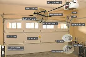 Garage Door Assembly by Exterior Design How To Install Garage Door Opener With