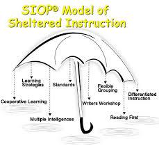 socio linguistic and language development 2 this model of