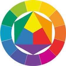all about paint color mixing chart the wheel u0026 mixing guide