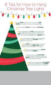 30 best christmas tree decorating ideas images on pinterest
