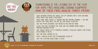 safety toolkit thanksgiving cooking safety