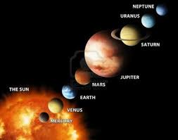 showing the order of planets in our solar system ideas for the