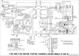 1997 f150 wiring schematic charging wiring diagram