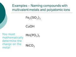 ionic compounds naming formula writing polyatomic ions ppt download