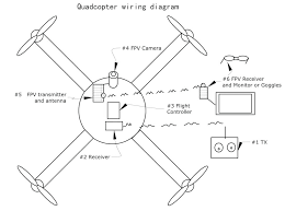 ezgo wire diagram u0026 kawasaki mule 4010 wiring diagram free