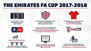Fa Vase Prize Fund Lucy Roberts Hartley Lucygroberts Twitter