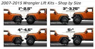 compare jeep wranglers german comparison jeep jk orange jeep jk and jeeps