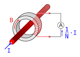 what is a ct current transformer or current transducer