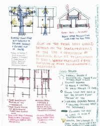 Home Design Elements Reviews - home design elements reviews brightchat co