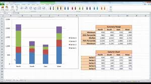 cara membuat grafik integral di excel how to draw a simple box plot in excel 2010 youtube