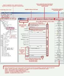 java null layout manager swing here are java swing layout decor layout managers java swing table