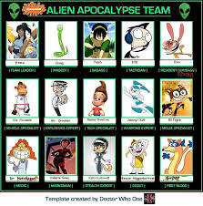 Nickelodeon Memes - alien apocalypse team meme nickelodeon edition by
