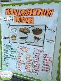 100 thanksgiving team building activities work thanksgiving