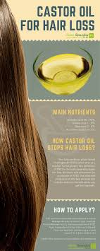 homemade hair reconstructor best diy hair masks and face masks castor oil is one of the best