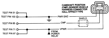 repair guides electronic engine controls camshaft position