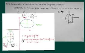 ellipse conics find equation of ellipse given center major axis minor axis and foci