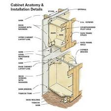 installing cabinets in kitchen how to hang kitchen cabinets kitchens drywall screws and within
