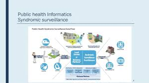 overview of biomedical informatics youtube