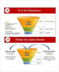 sales strategy presentation nruozzi me