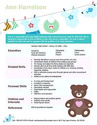Hobbies And Interests On A Resume Babysitter Resume Sample Haadyaooverbayresort Com
