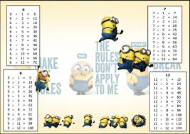 Multiplication Tables Pdf by Multiplication Resources The Mathematics Shed