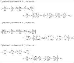 derivation of heat transfer equation in spherical coordinates