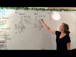 problem solving 5th grade math youtube