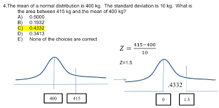 Gaussian Integral Table Probability Why Can U0027t I Calculate 1 5 Standard Deviations Using
